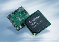 Как определить частоту процессора?