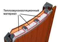 Как правильно сделать шумоизоляцию дверей?