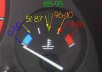 Как посмотреть, узнать температуру двигателя?